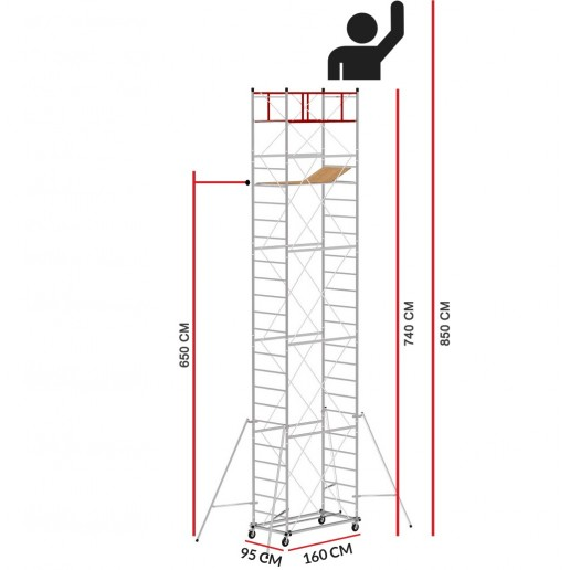 Rollgerüst M4 LUX 150 (Arbeitshöhe 8,50 m)