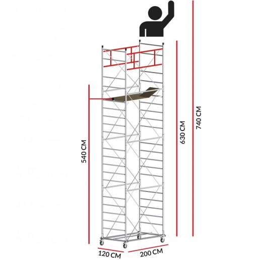 Rollgerüst M5 ITALY (Arbeitshöhe 7,40 m)